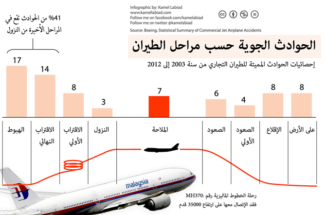 670w-airlines accidents