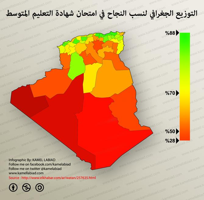 670w-algeria-bem