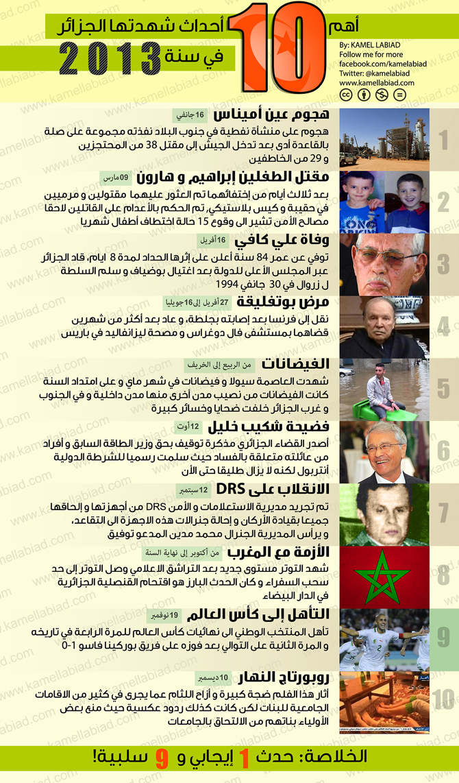 670w-algeria to 10