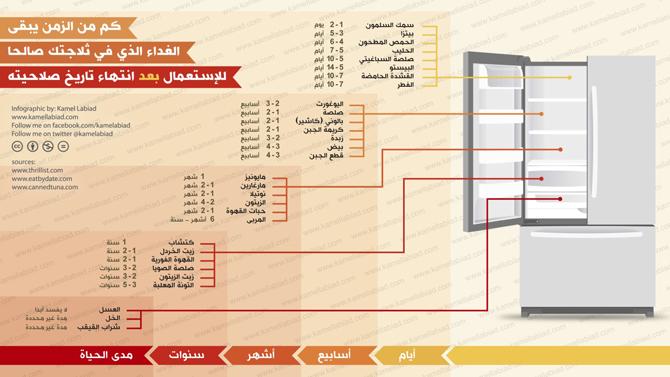 670w-fod-infographics
